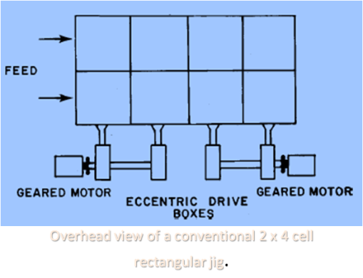 view of a conventional jig